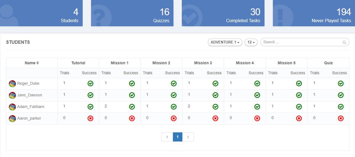 当教师点击任何编程课程时,他们会被重新引导到该课程的页面。编程课程页面包含有关该课程和学生进度的报告。
